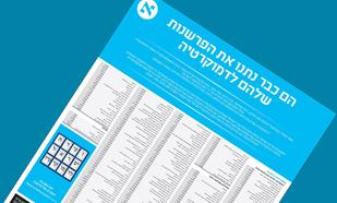 HaaretzConf-NIFNews05Feb2015_webThumb