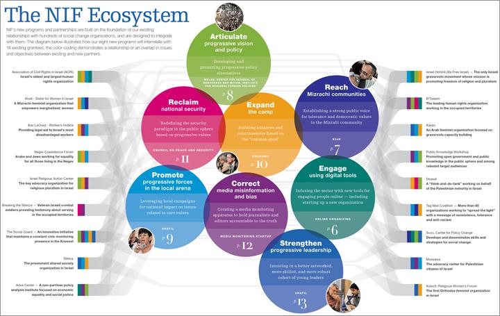 NIF-ecosystem-v2_WebReadyThumb